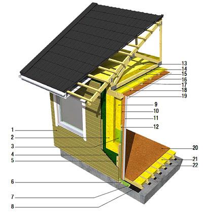 Woodville Design wood-panel huis constructie isolatie