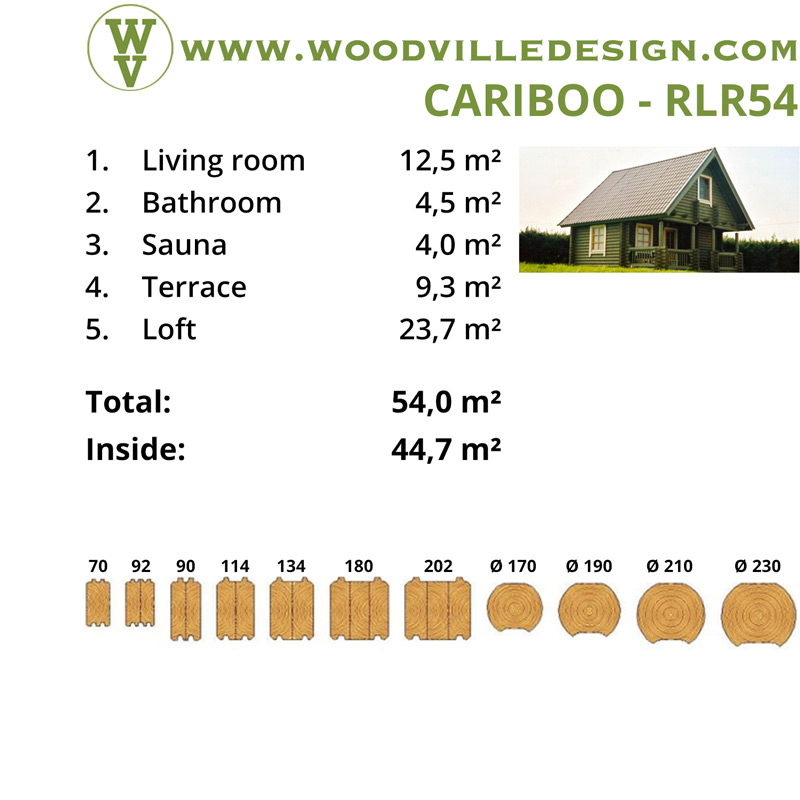 WoodVille Design Blokhut CARIBOO 54M2 kenmerken