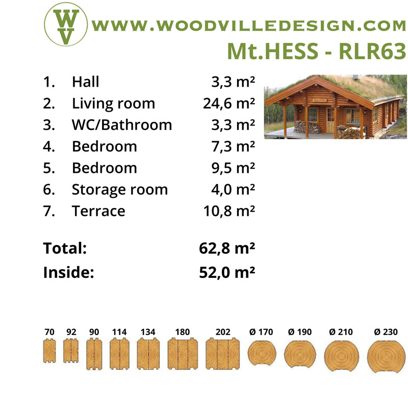 WoodVille Design Blokhut MtHESS 63M2 kenmerken
