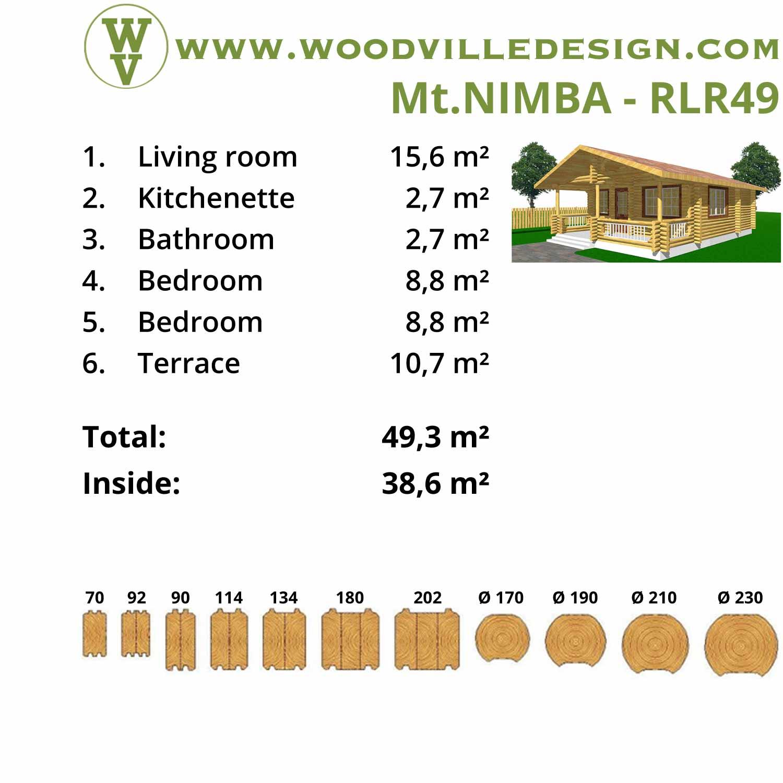 WoodVille Design Blokhut MtNIMBA 49M2 kenmerken