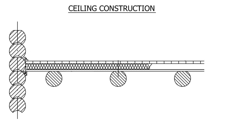 Woodville Design Blokhut Plafond Constructie